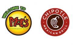 Fierce Debate: Moe's vs. Chipotle